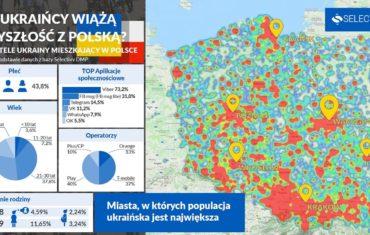 Czy Ukraińcy wiążą swoją przyszłość z naszym krajem? – najnowsze badanie Selectivv
